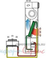 Прецизионный кондиционер с воздушным охлаждением конденсатора Uniflair SUA0251B