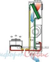 Прецизионный кондиционер с воздушным охлаждением конденсатора Uniflair SDA0601A
