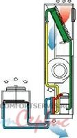 Прецизионный кондиционер с водяным охлаждением конденсатора Uniflair SDW0151B