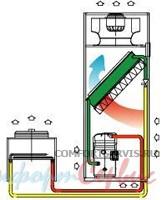 Прецизионный кондиционер с воздушным охлаждением конденсатора Uniflair TUAR0721A