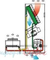 Прецизионный кондиционер с воздушным охлаждением конденсатора Uniflair TDAR0921A