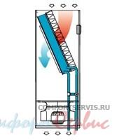 Прецизионный кондиционер с водяным охлаждением конденсатора Uniflair TDCR 4000A