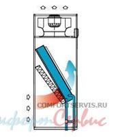 Прецизионный кондиционер с водяным охлаждением конденсатора Uniflair TUCV1700A