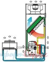 Прецизионный кондиционер с водяным охлаждением конденсатора Uniflair TUWR1822A