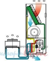 Прецизионный кондиционер с водяным охлаждением конденсатора Uniflair TDWR2542A