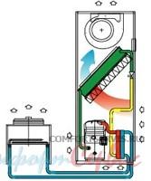 Прецизионный кондиционер с водяным охлаждением конденсатора Uniflair TUWV1622A