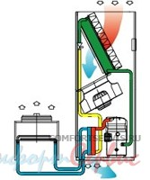 Прецизионный кондиционер с водяным охлаждением конденсатора Uniflair TDWV3342A