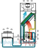 Прецизионный кондиционер с режимом естественного охлаждения Uniflair TUER0722A