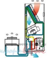 Прецизионный кондиционер с режимом естественного охлаждения Uniflair TDER0921A