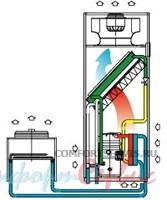 Комбинированный прецизионный кондиционер Uniflair TUDV0921A