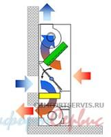 Прецизионный кондиционер с режимом естественного охлаждения Uniflair XMF0181