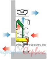 Прецизионный кондиционер с режимом естественного охлаждения Uniflair GXMF0111